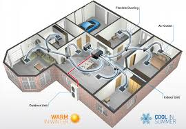 Common home ducted system